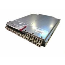 HP 4Gb Fibre Channel Pass-Thru Module